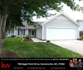 768 Eagle Point Drive Kernersville NC, 27284